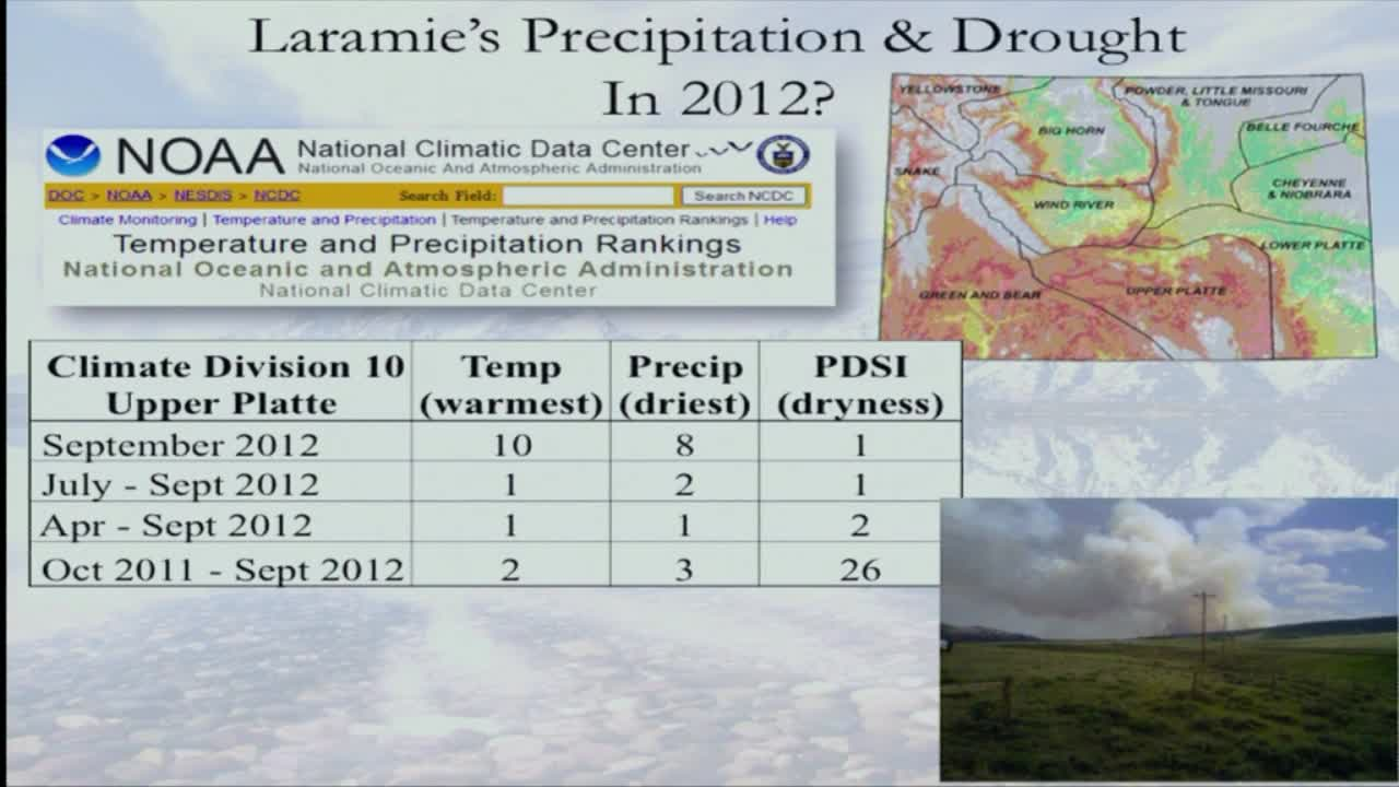 Living with less: A brief history of climate and precipitation in Laramie, Wyoming - November 9, 2012.